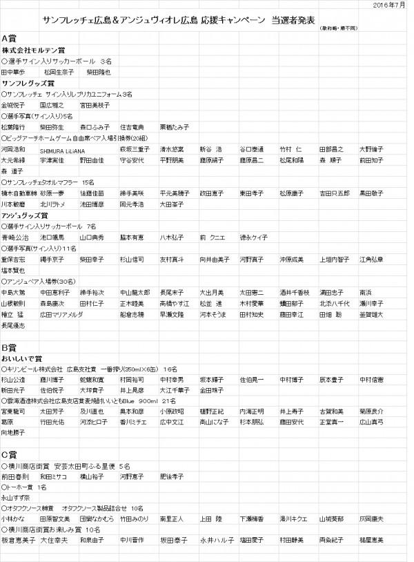 2016.7サンフレ&アンジュ応援キャンペーン当選者